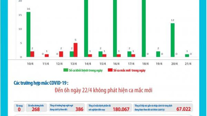 pic/news/Ban-tin-dich637231471760572221.jpg